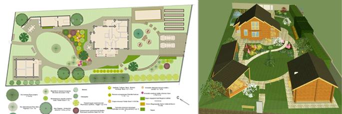 Разработка ландшафтного дизайн-проекта